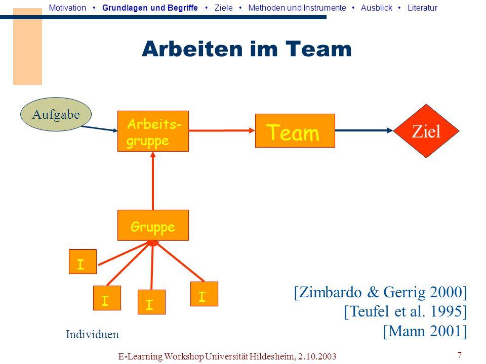 Arbeiten im Team Team Ziel [Zimbardo & Gerrig 2000]